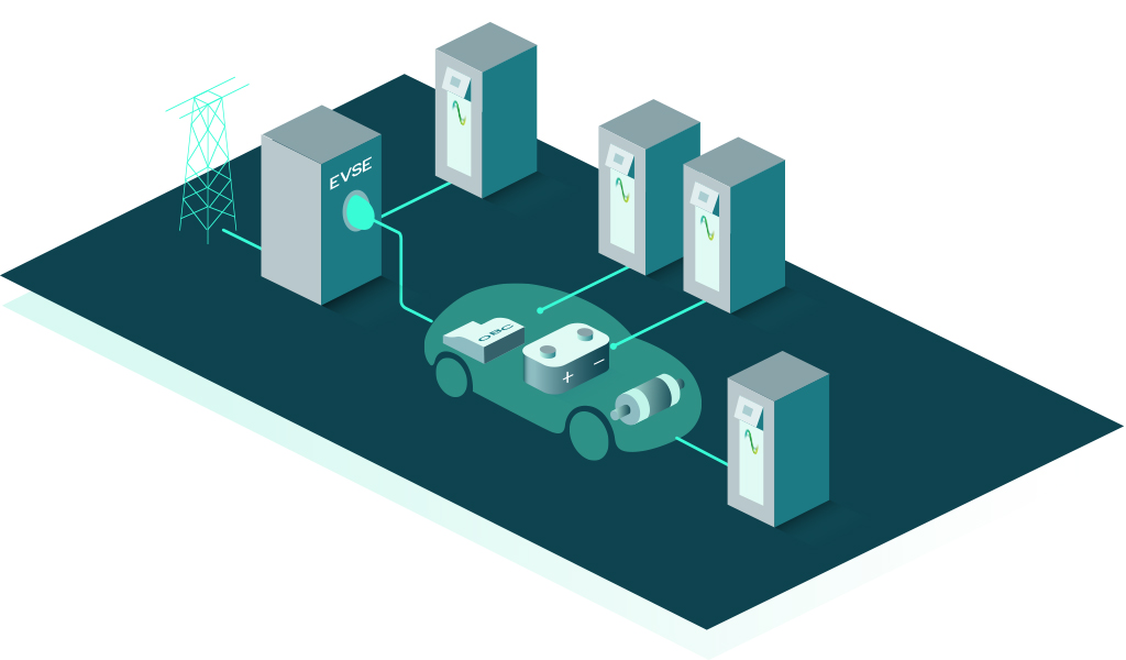 An illustration of Electromobility by Cinergia